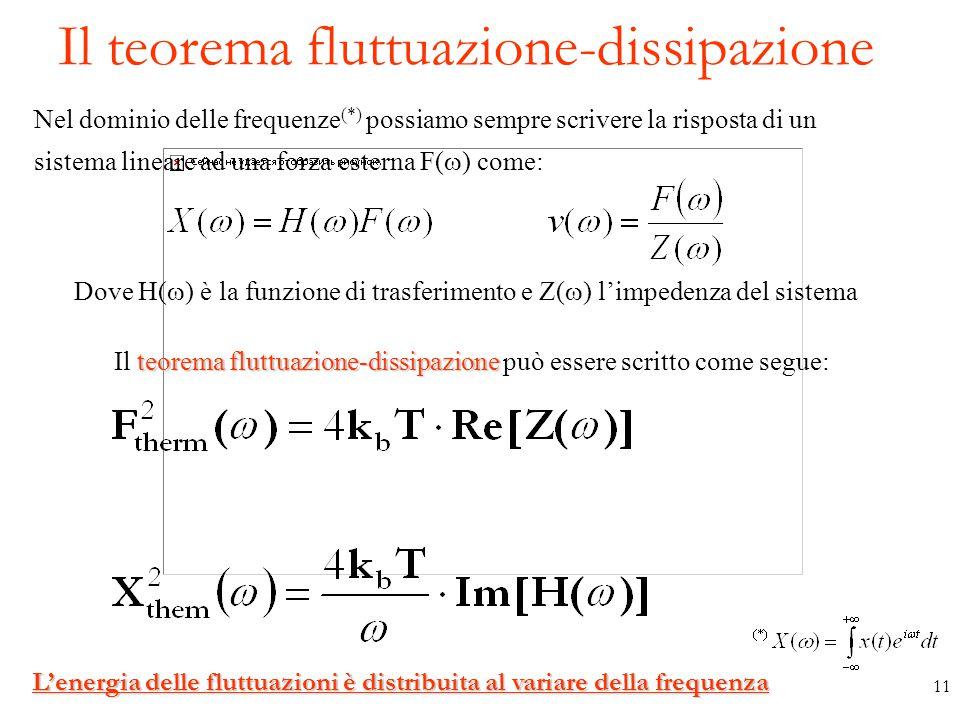 Il teorema fluttuazione-dissipazione Nel dominio delle frequenze (*) possiamo sempre scrivere la risposta di un sistema lineare ad una forza esterna F