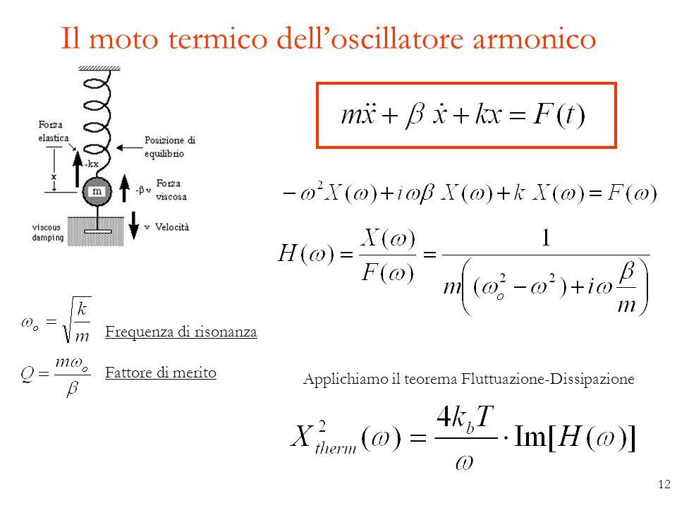 Il moto termico dell'oscillatore armonico Frequenza di risonanza Fattore di merito Applichiamo il teorema Fluttuazione-Dissipazione 12