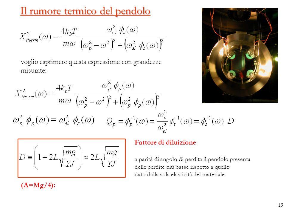 Il rumore termico del pendolo voglio esprimere questa espressione con grandezze misurate: Fattore di diluizione a parità di angolo di perdita il pendo