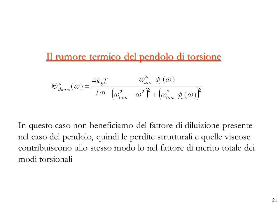 Il rumore termico del pendolo di torsione In questo caso non beneficiamo del fattore di diluizione presente nel caso del pendolo, quindi le perdite st
