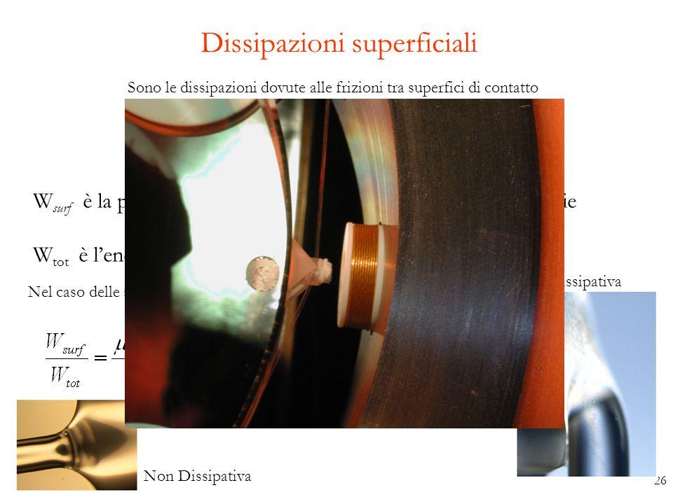 Dissipazioni superficiali Sono le dissipazioni dovute alle frizioni tra superfici di contatto W surf è la parte di energia elastica immagazinata sulla