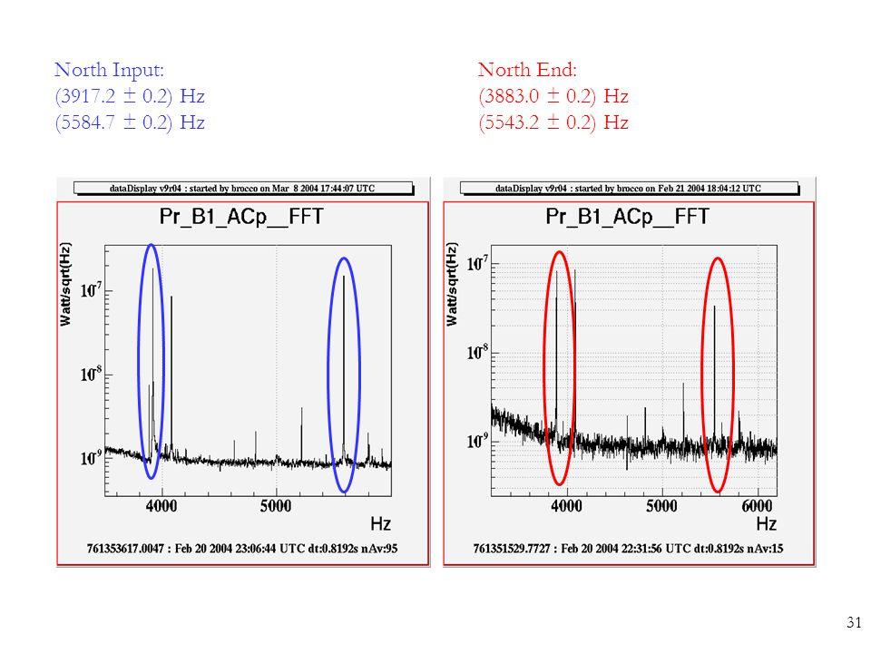 North Input: (3917.2 ± 0.2) Hz (5584.7 ± 0.2) Hz North End: (3883.0 ± 0.2) Hz (5543.2 ± 0.2) Hz 31