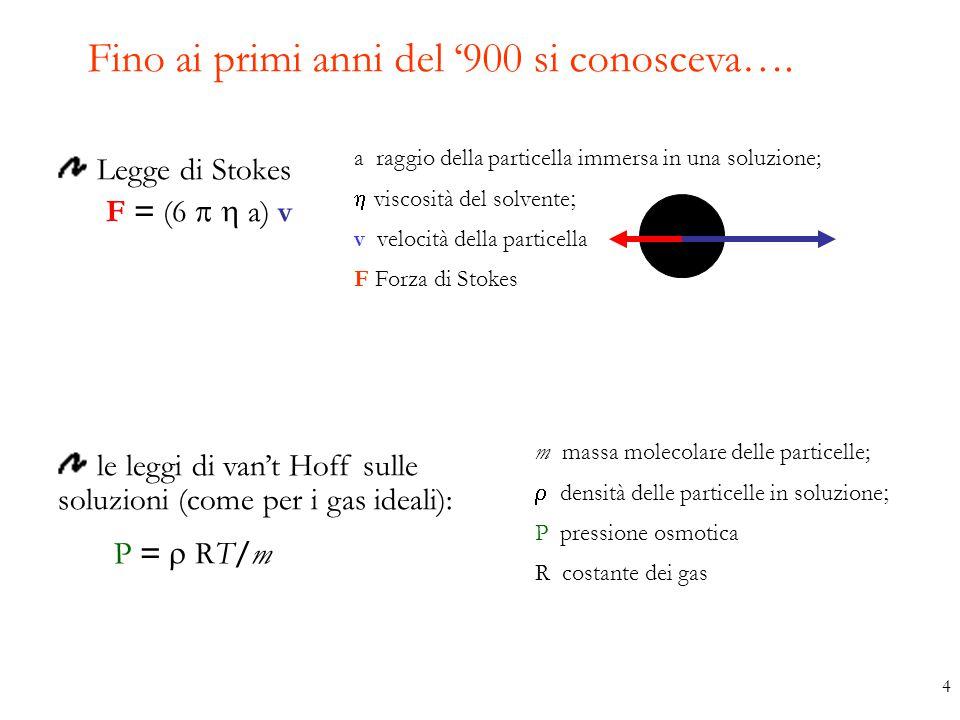 a raggio della particella immersa in una soluzione;  viscosità del solvente ; v velocità della particella F Forza di Stokes Legge di Stokes F = (6 