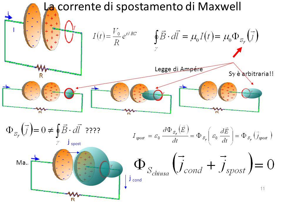La corrente di spostamento di Maxwell 11 I Legge di Ampére S  è arbitraria!! Ma… ???? j cond j spost