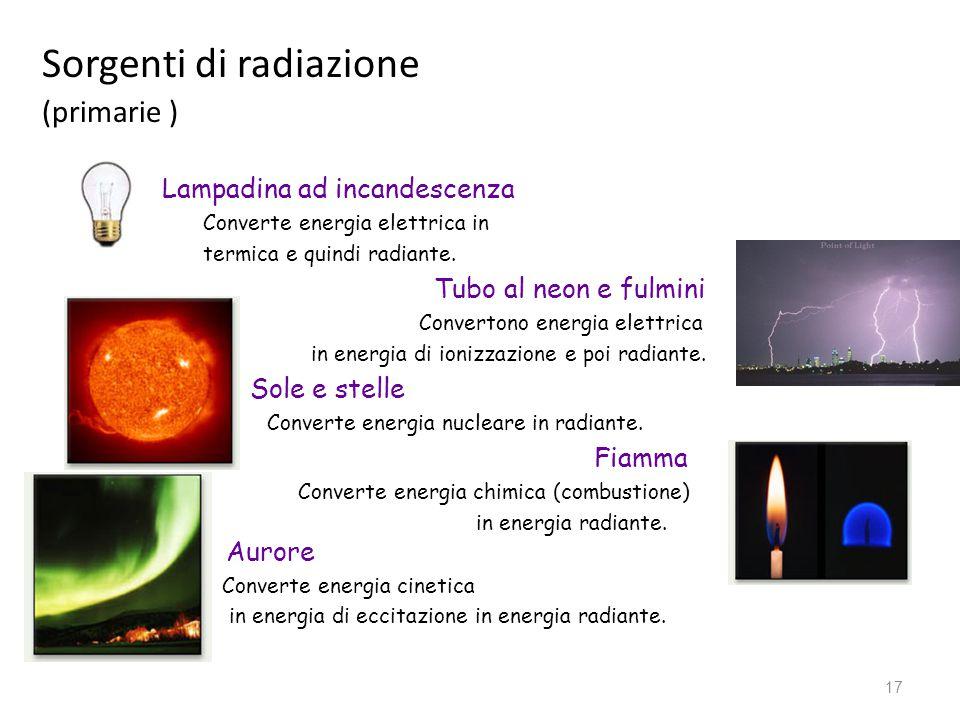 17 Lampadina ad incandescenza Converte energia elettrica in termica e quindi radiante. Tubo al neon e fulmini Convertono energia elettrica in energia