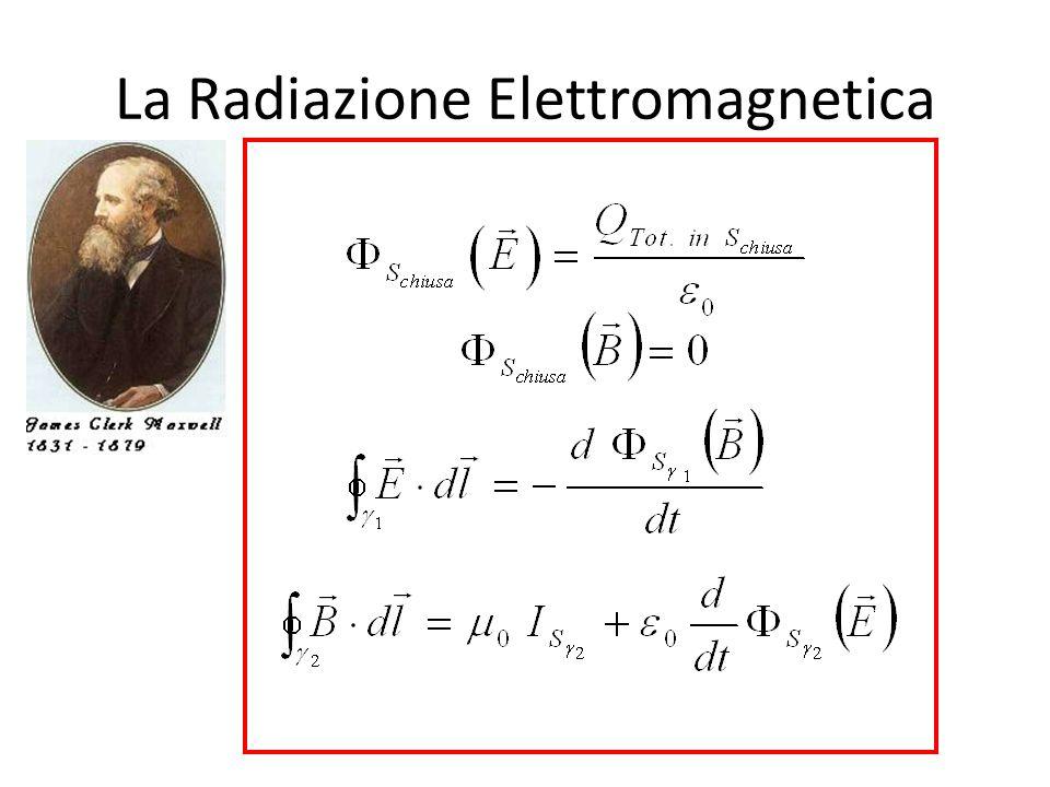 Legge di Gauss 3 La legge di Gauss si verifica sperimentalmente vera anche per cariche in moto