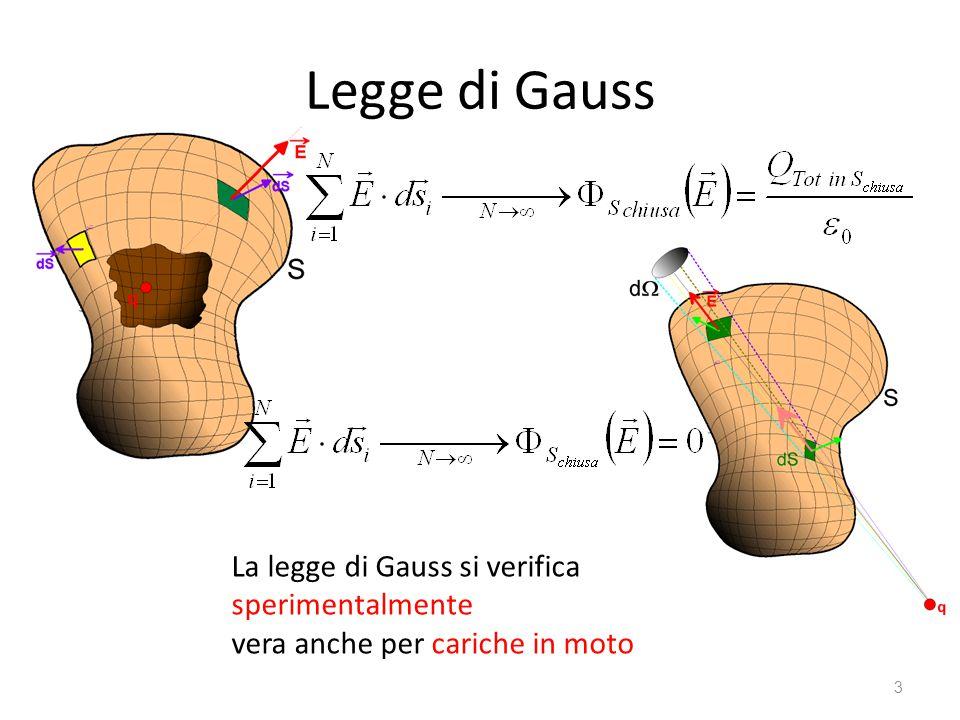 Onde Elettromagnetiche e Luce 14 Onde Hertziane (1887) NON INVARIANTE SOTTO TRASFORMAZIONI DI GALILEI