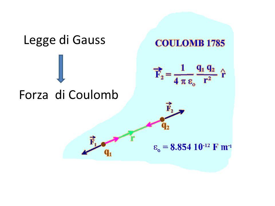 Caratteristiche principali delle Onde EM 15 Numero d'onda: Frequenza angolare: Legge di dispersione Onde trasversali POLARIZZAZIONE Densità di energia Flusso di energia istantanea V.