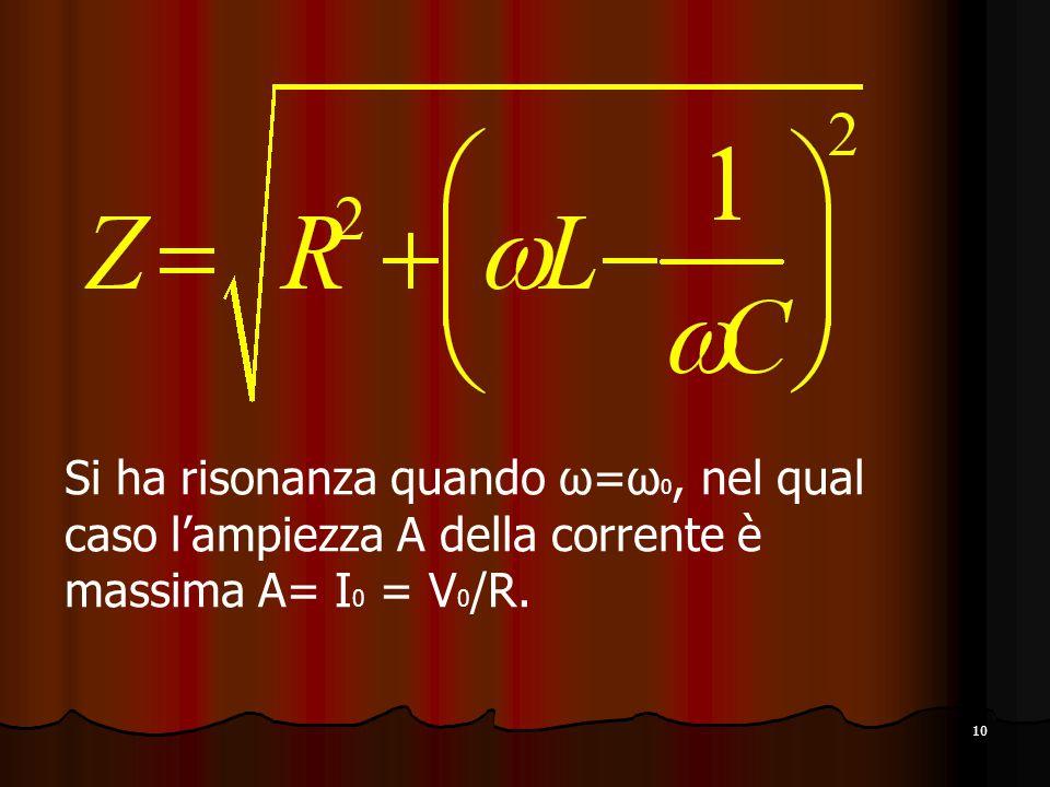 10 Si ha risonanza quando ω=ω 0, nel qual caso l'ampiezza A della corrente è massima A= I 0 = V 0 /R.