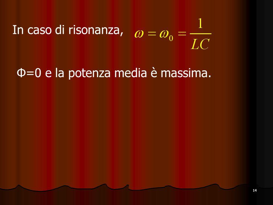 14 In caso di risonanza, Φ=0 e la potenza media è massima.