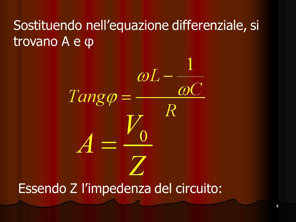9 Sostituendo nell'equazione differenziale, si trovano A e φ Essendo Z l'impedenza del circuito: