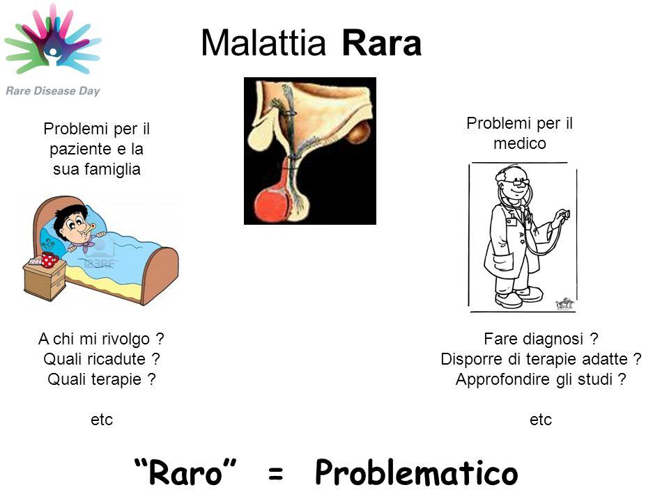 Raro = Problematico Malattia Rara Problemi per il paziente e la sua famiglia A chi mi rivolgo .