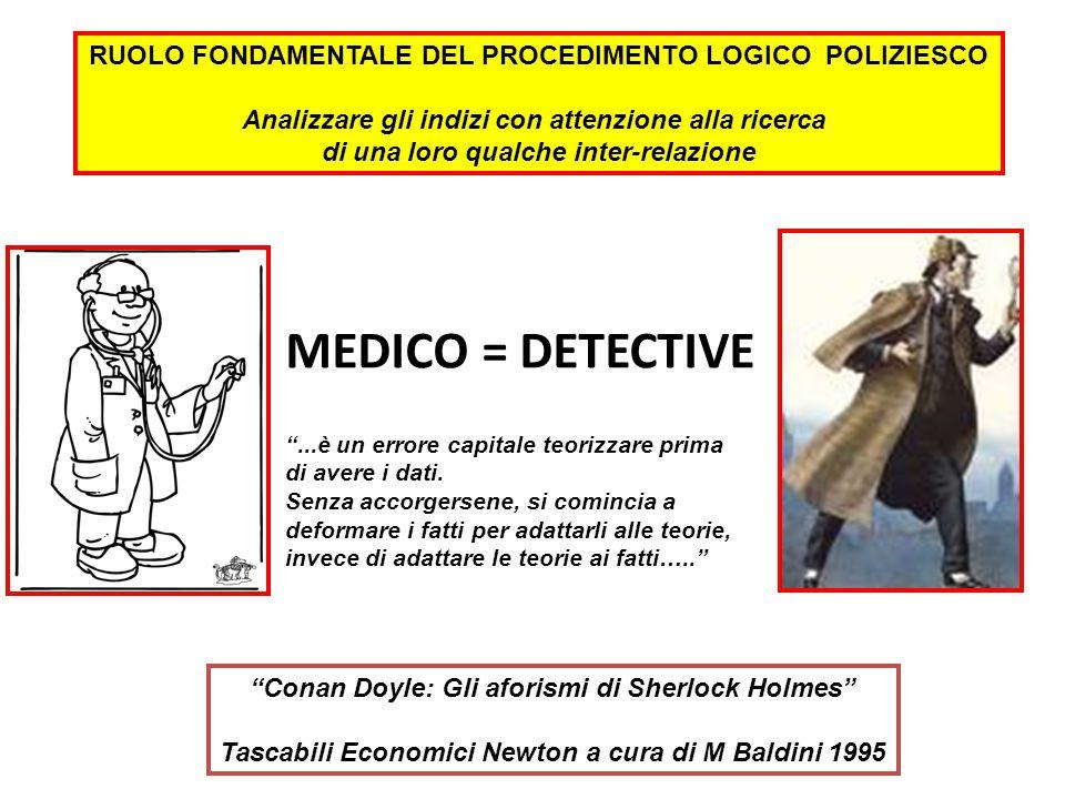 MEDICO = DETECTIVE ...è un errore capitale teorizzare prima di avere i dati.
