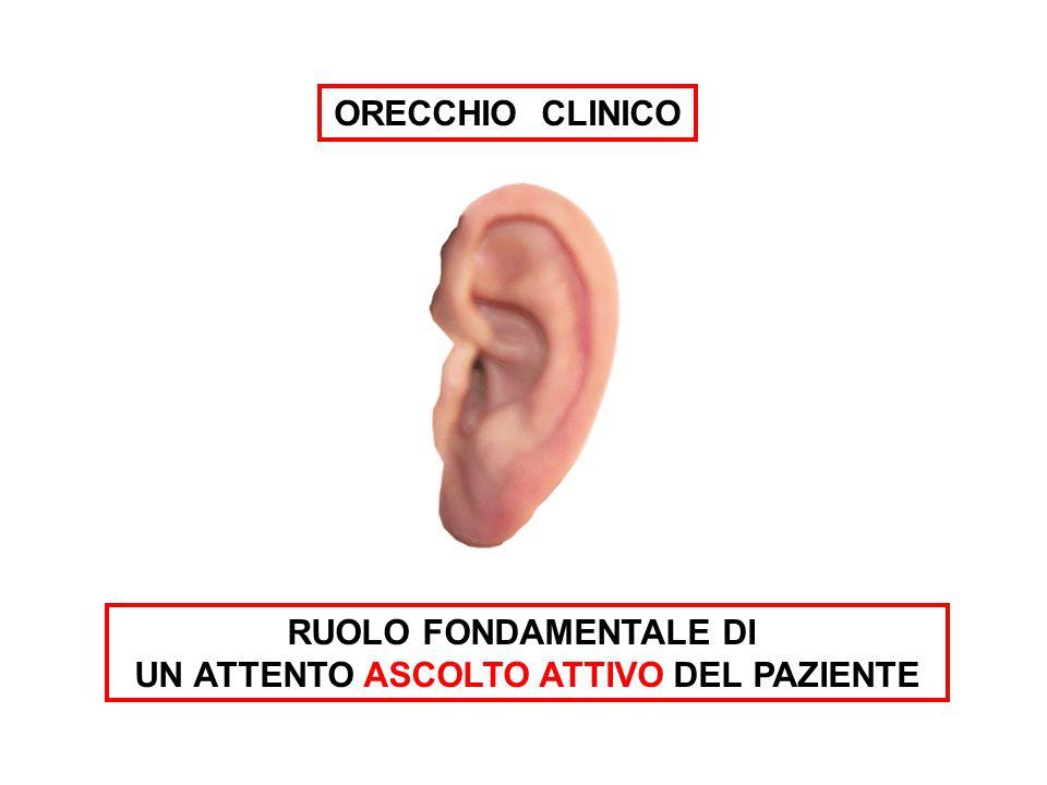 RUOLO FONDAMENTALE DI UN ATTENTO ASCOLTO ATTIVO DEL PAZIENTE ORECCHIO CLINICO