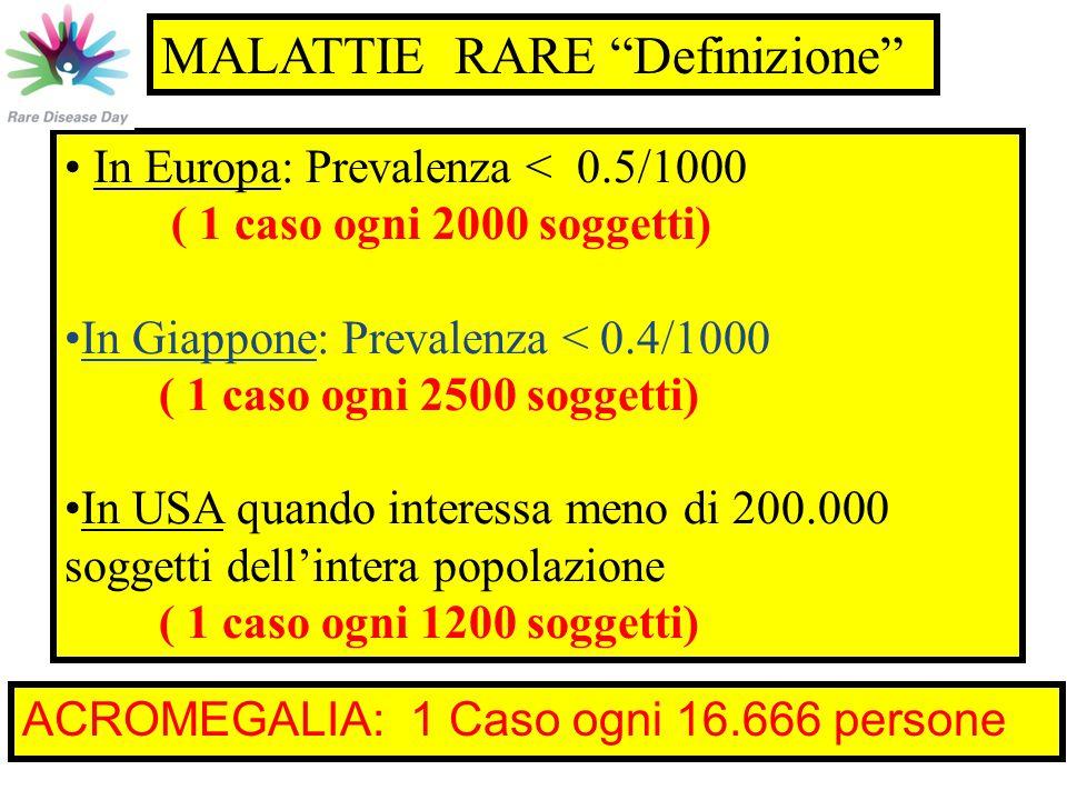 MALATTIE RARE Definizione In Europa: Prevalenza < 0.5/1000 ( 1 caso ogni 2000 soggetti) In Giappone: Prevalenza < 0.4/1000 ( 1 caso ogni 2500 soggetti) In USA quando interessa meno di 200.000 soggetti dell'intera popolazione ( 1 caso ogni 1200 soggetti) ACROMEGALIA: 1 Caso ogni 16.666 persone