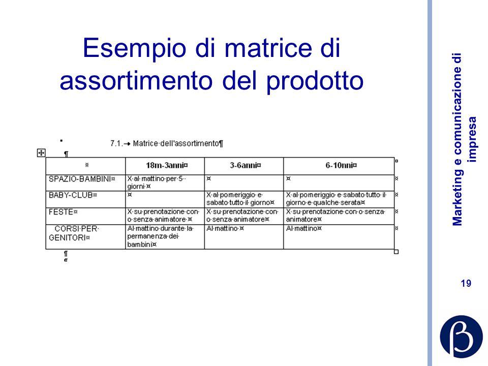 Marketing e comunicazione di impresa 19 Esempio di matrice di assortimento del prodotto