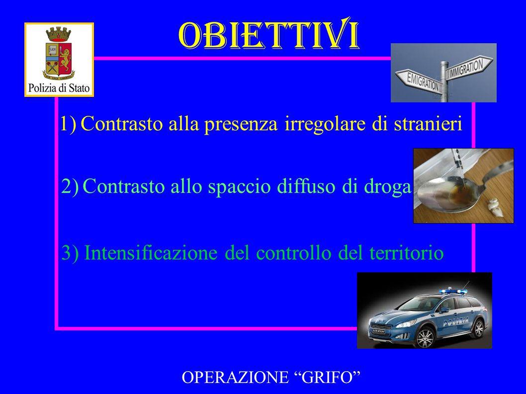 OBIETTIVI 1) Contrasto alla presenza irregolare di stranieri 2) Contrasto allo spaccio diffuso di droga 3) Intensificazione del controllo del territorio OPERAZIONE GRIFO