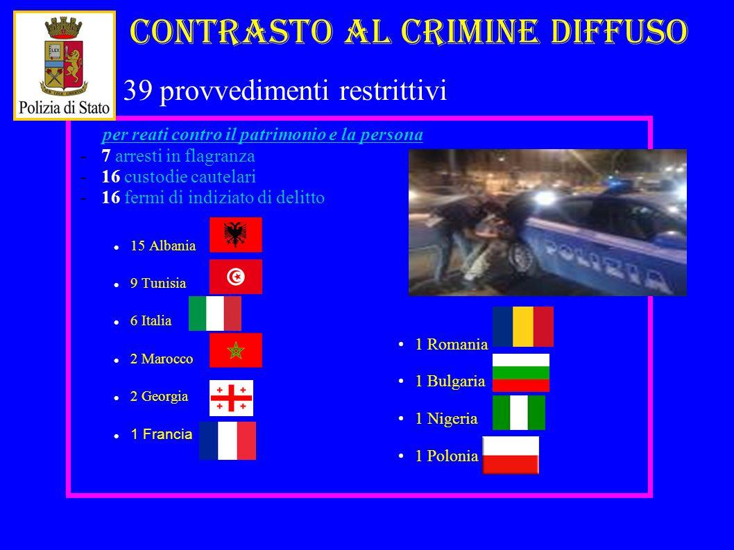 12 centro storico 29 Fontivegge 11 prima periferia - San Sisto - Ponte San Giovanni - Ponte Pattoli Localizzazione dei 52 arresti per droga