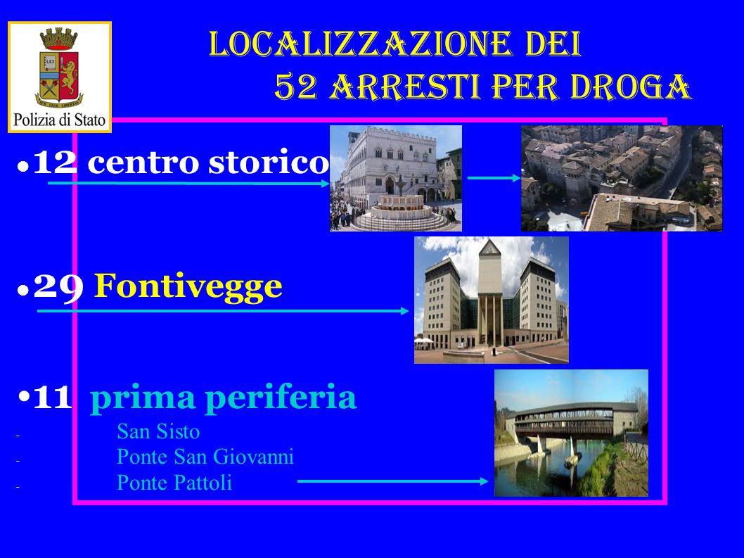 29 periferia 12 29 11 centro Fontivegge Localizzazione dei 52 arresti per droga