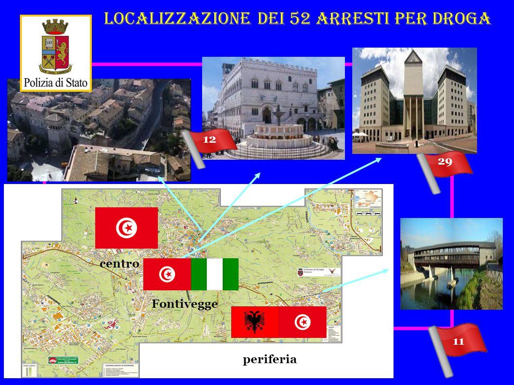 30 denunciati in stato di libertà per spaccio 63 segnalati quali assuntori di stupefacenti 25 divieti di ritorno a Perugia 24.000 € sequestrati 11 Kg e ½ di droga sequestrata: Kg.