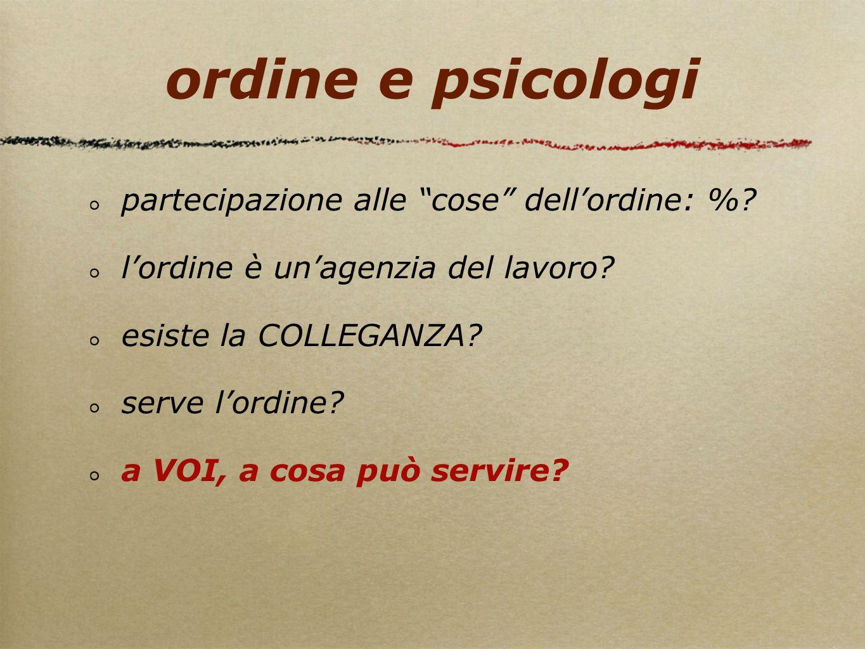ordine e psicologi partecipazione alle cose dell'ordine: %.