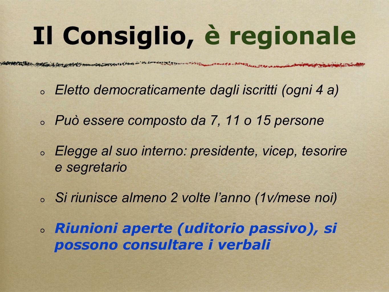 Il Consiglio, è regionale Eletto democraticamente dagli iscritti (ogni 4 a) Può essere composto da 7, 11 o 15 persone Elegge al suo interno: presidente, vicep, tesorire e segretario Si riunisce almeno 2 volte l'anno (1v/mese noi) Riunioni aperte (uditorio passivo), si possono consultare i verbali