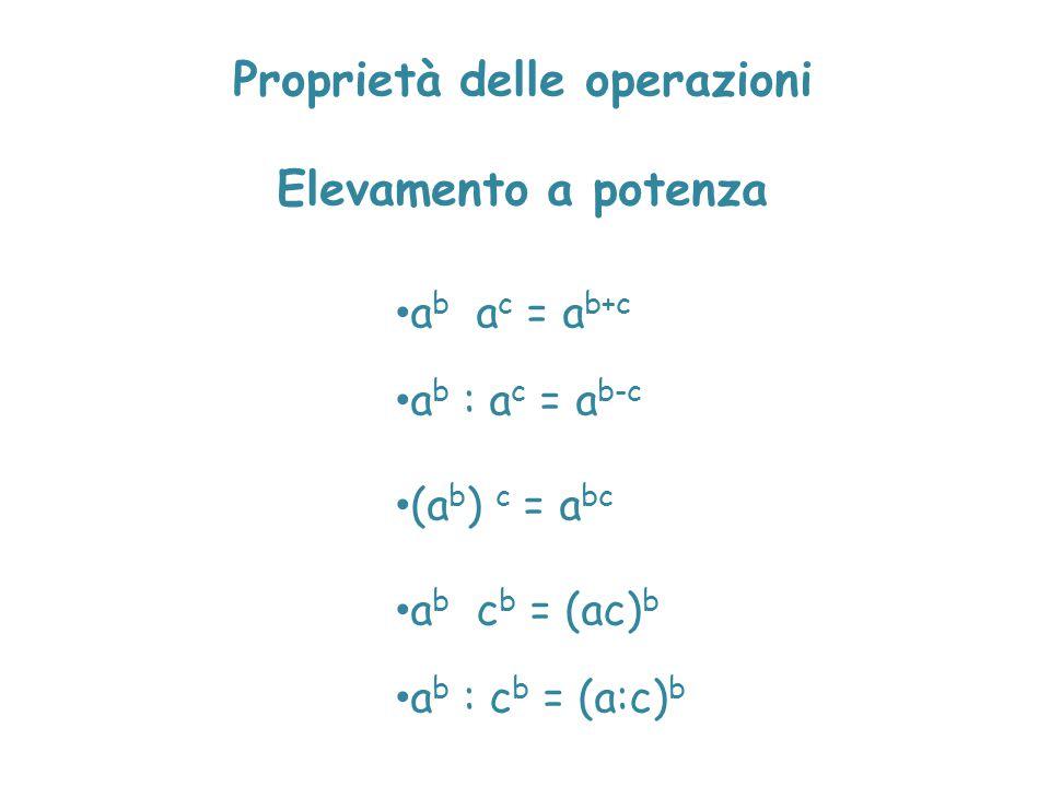 Proprietà delle operazioni Elevamento a potenza a b a c = a b+c a b : a c = a b-c (a b ) c = a bc a b c b = (ac) b a b : c b = (a:c) b