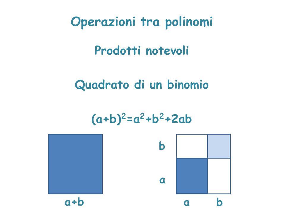 Operazioni tra polinomi Prodotti notevoli Quadrato di un binomio (a+b) 2 =a 2 +b 2 +2ab a+b a b b a
