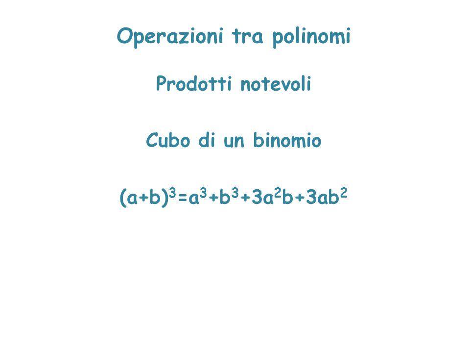 Operazioni tra polinomi Prodotti notevoli Cubo di un binomio (a+b) 3 =a 3 +b 3 +3a 2 b+3ab 2