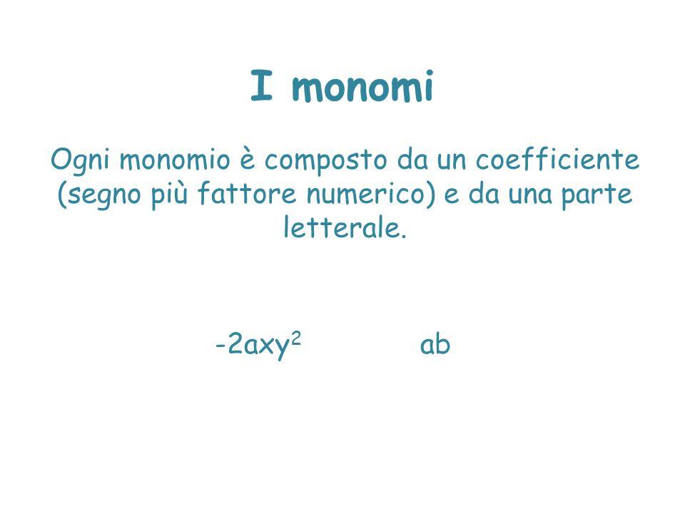 I monomi Ogni monomio è composto da un coefficiente (segno più fattore numerico) e da una parte letterale. -2axy 2 ab
