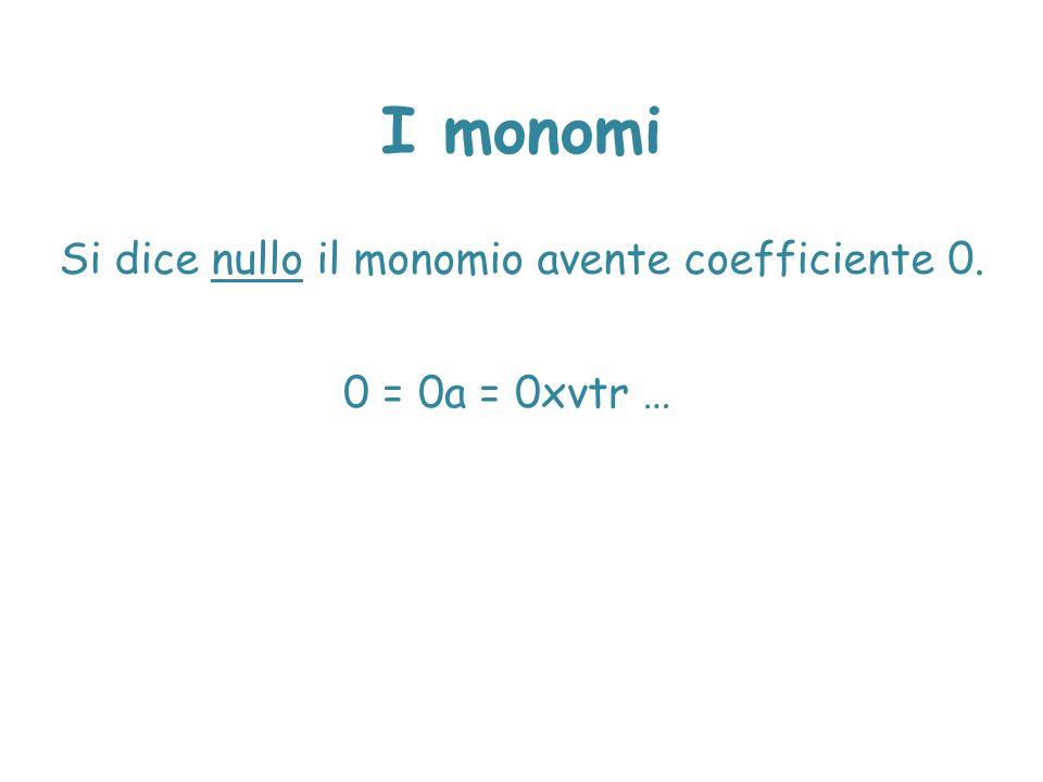 I monomi Dato un monomio non nullo ridotto in forma normale, si dice grado rispetto ad una sua lettera l'esponente di questa lettera.