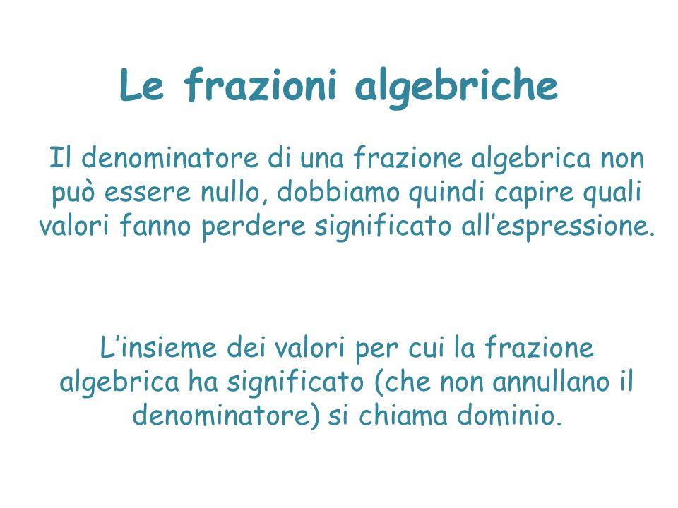 Il denominatore di una frazione algebrica non può essere nullo, dobbiamo quindi capire quali valori fanno perdere significato all'espressione. L'insie
