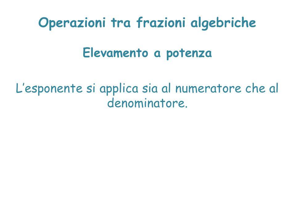 Operazioni tra frazioni algebriche Elevamento a potenza L'esponente si applica sia al numeratore che al denominatore.