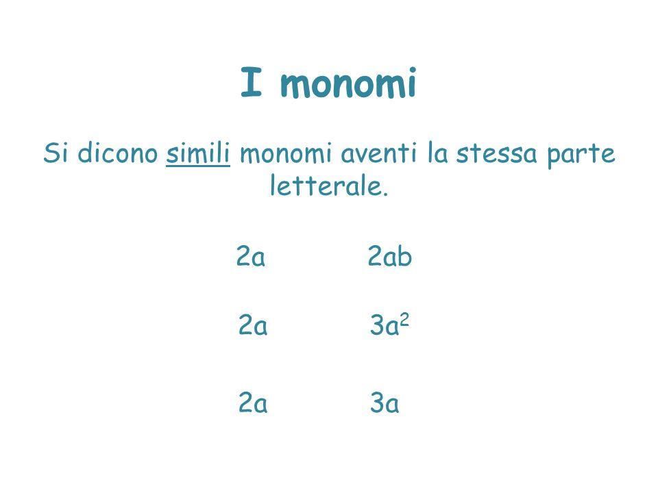 I monomi Si dicono uguali monomi aventi la stessa parte letterale e stesso coefficiente.