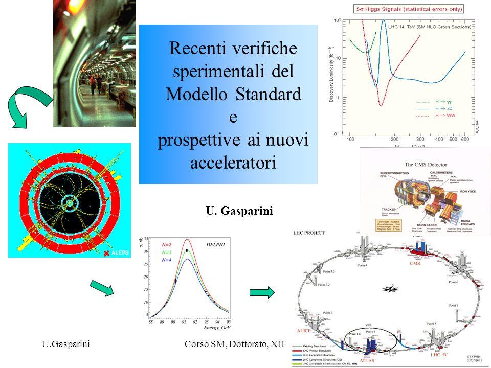 U.GaspariniCorso SM, Dottorato, XIII ciclo1 Recenti verifiche sperimentali del Modello Standard e prospettive ai nuovi acceleratori U.