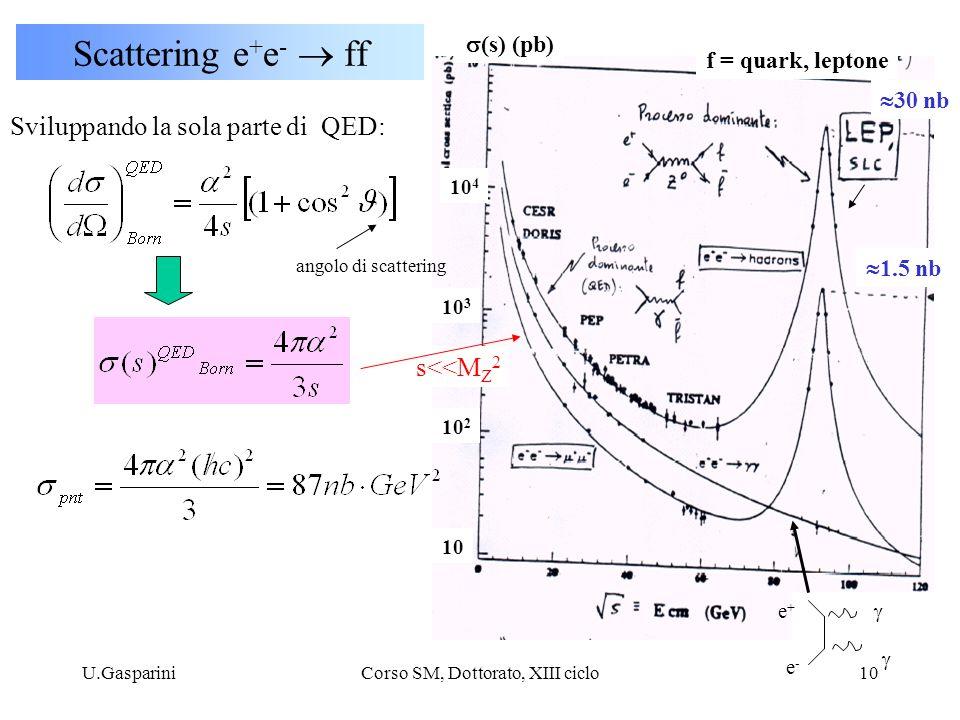 U.GaspariniCorso SM, Dottorato, XIII ciclo10 Scattering e + e -  ff f = quark, leptone 10 10 2 10 4 10 3  (s) (pb)   e+e+ e-e-  30 nb  1.5 nb Sv