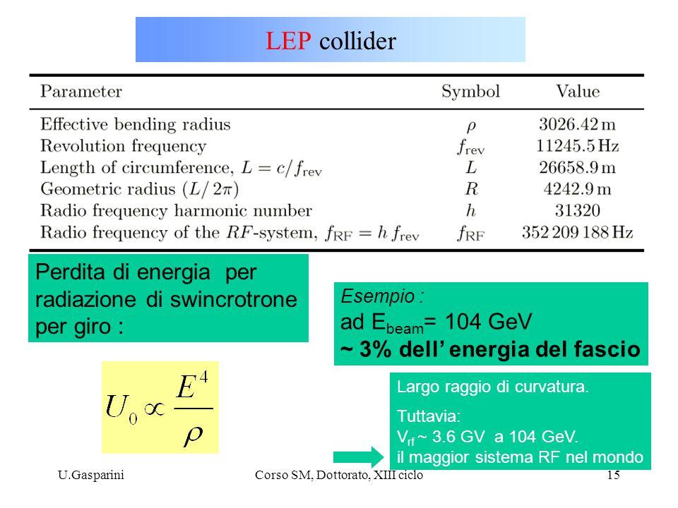 U.GaspariniCorso SM, Dottorato, XIII ciclo15 LEP collider Perdita di energia per radiazione di swincrotrone per giro : Esempio : ad E beam = 104 GeV ~ 3% dell' energia del fascio Largo raggio di curvatura.