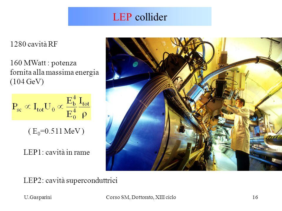 U.GaspariniCorso SM, Dottorato, XIII ciclo16 LEP collider 1280 cavità RF 160 MWatt : potenza fornita alla massima energia (104 GeV) LEP1: cavità in rame LEP2: cavità superconduttrici ( E 0 =0.511 MeV )