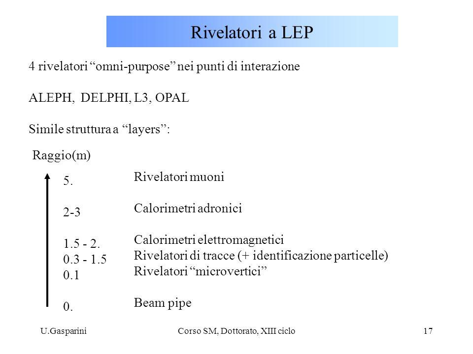 """U.GaspariniCorso SM, Dottorato, XIII ciclo17 Rivelatori a LEP 4 rivelatori """"omni-purpose"""" nei punti di interazione ALEPH, DELPHI, L3, OPAL Simile stru"""