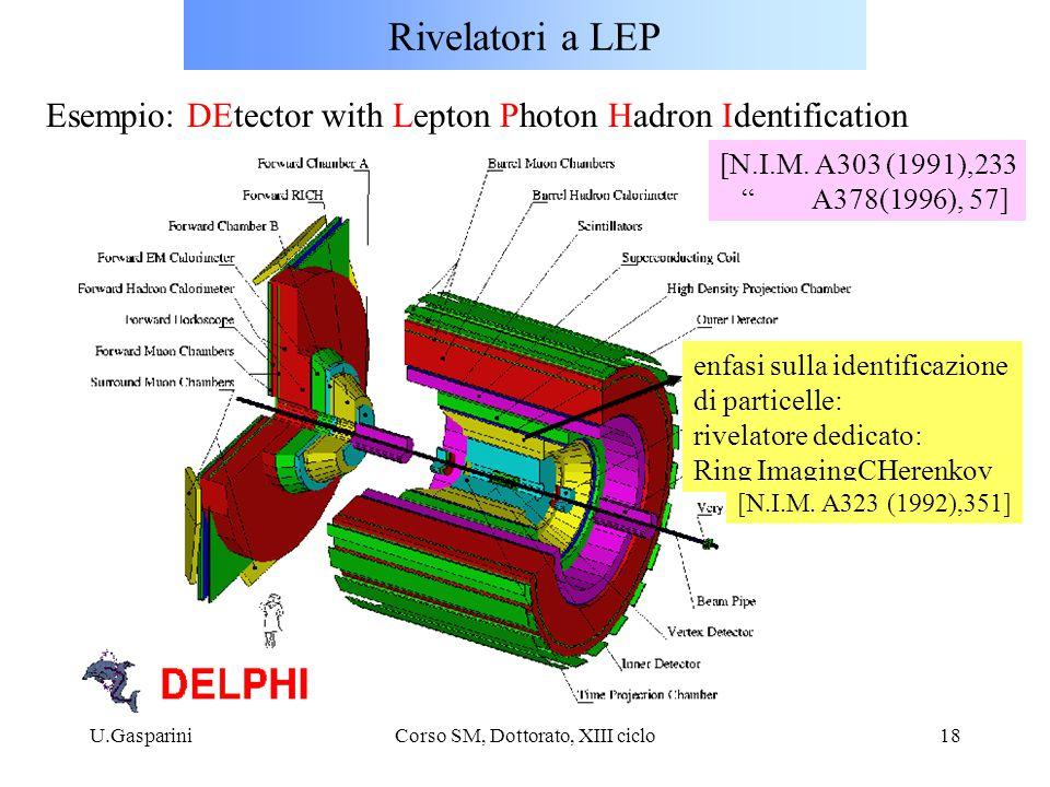 U.GaspariniCorso SM, Dottorato, XIII ciclo18 Rivelatori a LEP Esempio: DEtector with Lepton Photon Hadron Identification enfasi sulla identificazione di particelle: rivelatore dedicato: Ring ImagingCHerenkov [N.I.M.