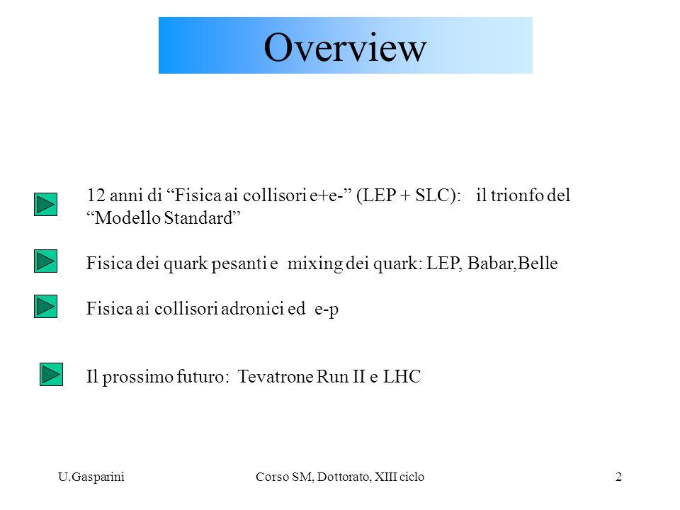 U.GaspariniCorso SM, Dottorato, XIII ciclo3 Bibliografia Fisica elettrodebole e misure di precisione: Testi di base: - Halzen, Martin : Quarks &Leptons (in particolare cap: 12-15), Wiley, 1982 - Burcham, Jobes : Nuclear and Particle Physics , Longman 1995 Monografie, articoli: - CERN Yellow report 89-08 ' Physics at LEP' - 96-01 ' Physics at LEP2' (consultabili anche su Web: http: //weblib.cern.ch/ => link a Yellow Reports ) - Burkardt, Steinberger Tests of the e.w.