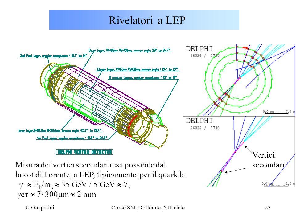 U.GaspariniCorso SM, Dottorato, XIII ciclo23 Rivelatori a LEP Vertici secondari Misura dei vertici secondari resa possibile dal boost di Lorentz; a LEP, tipicamente, per il quark b:   E b /m b  35 GeV / 5 GeV  7;  c  7· 300  m  2 mm