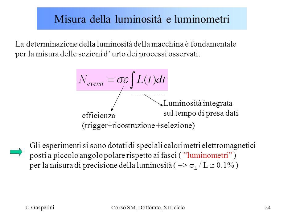 U.GaspariniCorso SM, Dottorato, XIII ciclo24 Misura della luminosità e luminometri La determinazione della luminosità della macchina è fondamentale per la misura delle sezioni d' urto dei processi osservati: efficienza (trigger+ricostruzione +selezione) Luminosità integrata sul tempo di presa dati Gli esperimenti si sono dotati di speciali calorimetri elettromagnetici posti a piccolo angolo polare rispetto ai fasci ( luminometri ) per la misura di precisione della luminosità ( =>  L / L  0.1% )