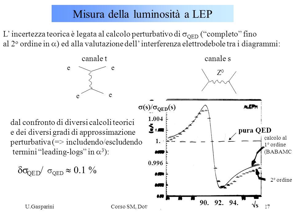 U.GaspariniCorso SM, Dottorato, XIII ciclo27 Misura della luminosità a LEP L' incertezza teorica è legata al calcolo perturbativo di  QED ( completo fino al 2 o ordine in  ) ed alla valutazione dell' interferenza elettrodebole tra i diagrammi: dal confronto di diversi calcoli teorici e dei diversi gradi di approssimazione perturbativa (=> includendo/escludendo termini leading-logs in  3 ):  QED /  QED  0.1 % e e Z0Z0 ee canale tcanale s calcolo al 1 o ordine (BABAMC 2 o ordine 1.004 1.