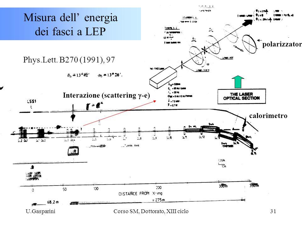 U.GaspariniCorso SM, Dottorato, XIII ciclo31 Misura dell' energia dei fasci a LEP Interazione (scattering  -e) calorimetro polarizzatore Phys.Lett.