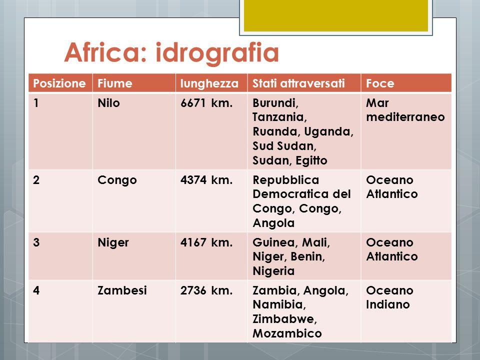 Africa: idrografia PosizioneFiumelunghezzaStati attraversatiFoce 1Nilo6671 km.Burundi, Tanzania, Ruanda, Uganda, Sud Sudan, Sudan, Egitto Mar mediterr