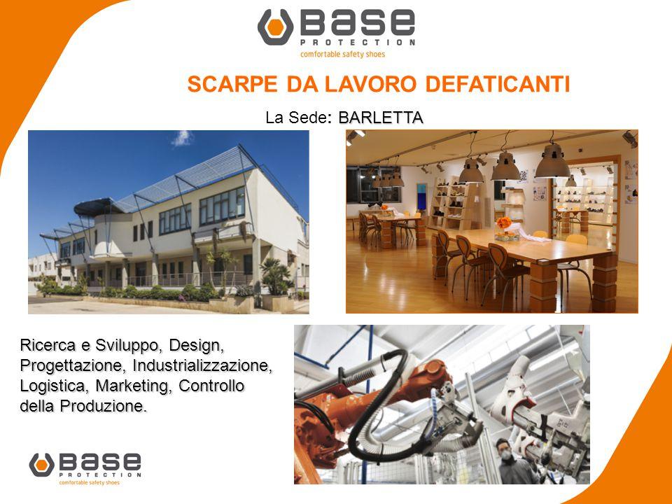 BARLETTA La Sede: BARLETTA Ricerca e Sviluppo, Design, Progettazione, Industrializzazione, Logistica, Marketing, Controllo della Produzione. SCARPE DA