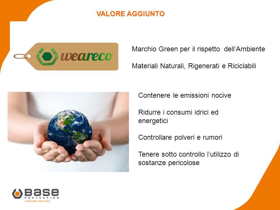 VALORE AGGIUNTO Marchio Green per il rispetto dell'Ambiente Materiali Naturali, Rigenerati e Riciclabili Contenere le emissioni nocive Ridurre i consu