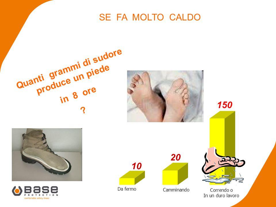 SE FA MOLTO CALDO Quanti grammi di sudore produce un piede in 8 ore ? Da fermo 10 20 Camminando 150 Correndo o In un duro lavoro