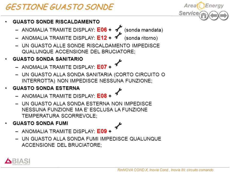 Service RinNOVA COND X, Inovia Cond, Inovia IN: circuito comando GESTIONE GUASTO SONDE GUASTO SONDE RISCALDAMENTOGUASTO SONDE RISCALDAMENTO –ANOMALIA TRAMITE DISPLAY: E06 + (sonda mandata) –ANOMALIA TRAMITE DISPLAY: E12 + (sonda ritorno) –UN GUASTO ALLE SONDE RISCALDAMENTO IMPEDISCE QUALUNQUE ACCENSIONE DEL BRUCIATORE; GUASTO SONDA SANITARIOGUASTO SONDA SANITARIO –ANOMALIA TRAMITE DISPLAY: E07 + –UN GUASTO ALLA SONDA SANITARIA (CORTO CIRCUITO O INTERROTTA) NON IMPEDISCE NESSUNA FUNZIONE; GUASTO SONDA ESTERNAGUASTO SONDA ESTERNA –ANOMALIA TRAMITE DISPLAY: E08 + –UN GUASTO ALLA SONDA ESTERNA NON IMPEDISCE NESSUNA FUNZIONE MA E' ESCLUSA LA FUNZIONE TEMPERATURA SCORREVOLE; GUASTO SONDA FUMIGUASTO SONDA FUMI –ANOMALIA TRAMITE DISPLAY: E09 + –UN GUASTO ALLA SONDA FUMI IMPEDISCE QUALUNQUE ACCENSIONE DEL BRUCIATORE;